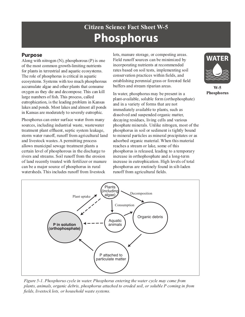 W-05 phosphorus cover